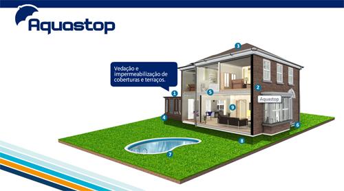 Aquastop - Impermeabiliza a sua casa