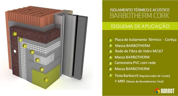 Esquema-aplicacao-Barbotherm-Cork-3D